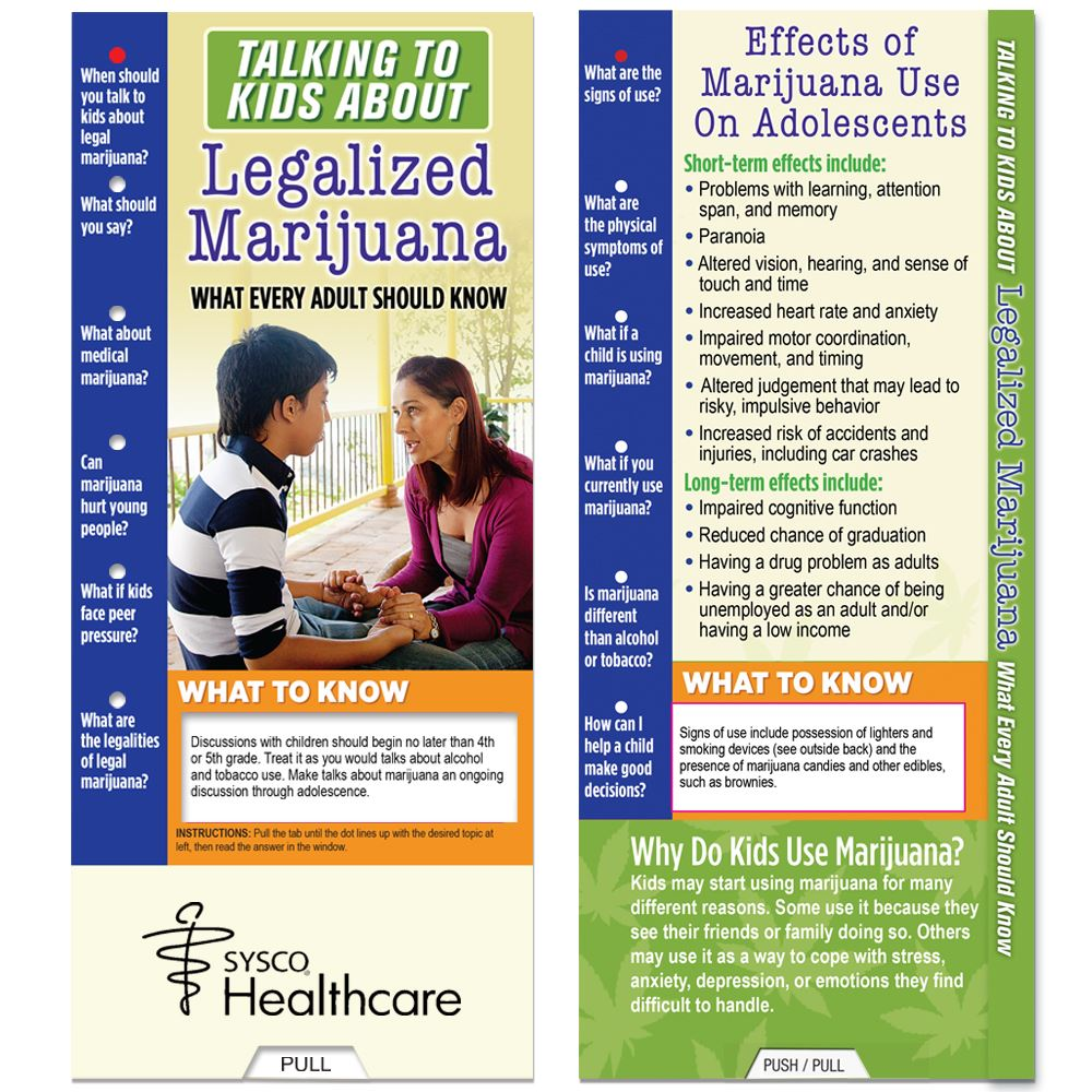 Talking To Kids About Legalized Marijuana: What Every Adult Should Know Slideguide - Personalization Available