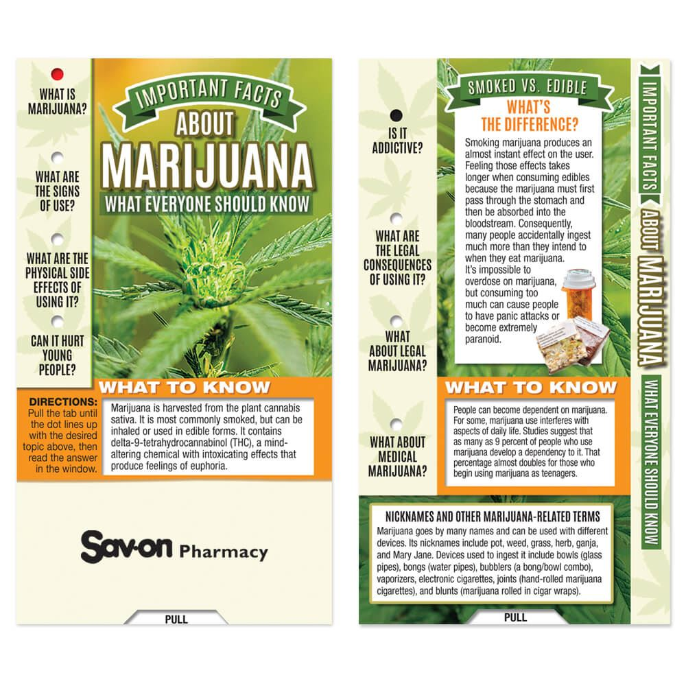 Important Facts About Marijuana: What Everyone Should Know Mini Slideguide - Personalization Available