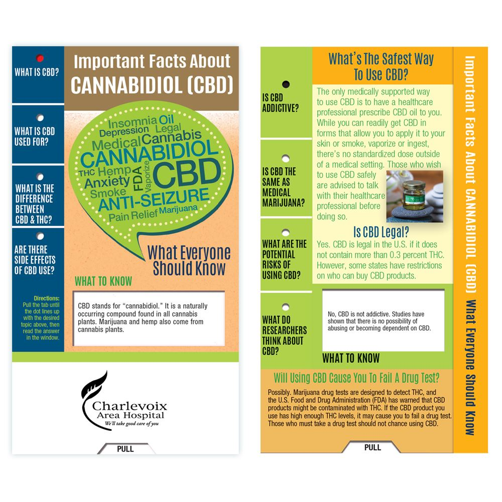 Important Facts About Cannabidiol (CBD): What Everyone Should Know Mini Slideguide - Personalization Available