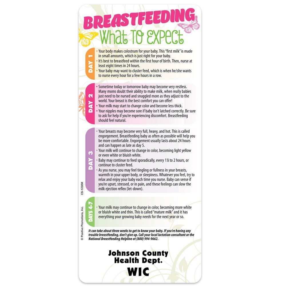 Breastfeeding: What To Expect Magnetic Glancer - Personalization Available