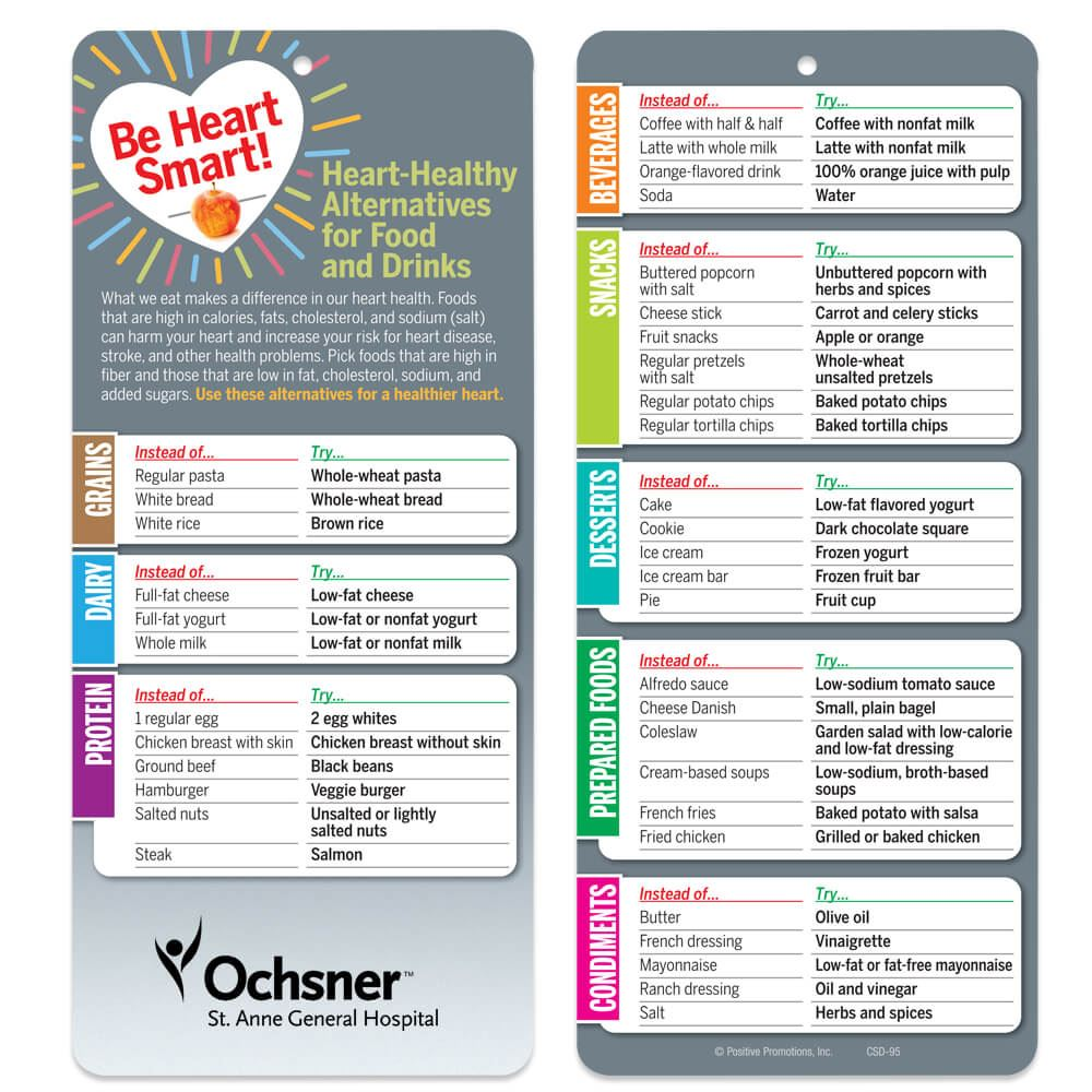 Be Heart Smart: Heart-Healthy Alternatives For Food And Drinks 2-Sided Glancer - Personalization Available