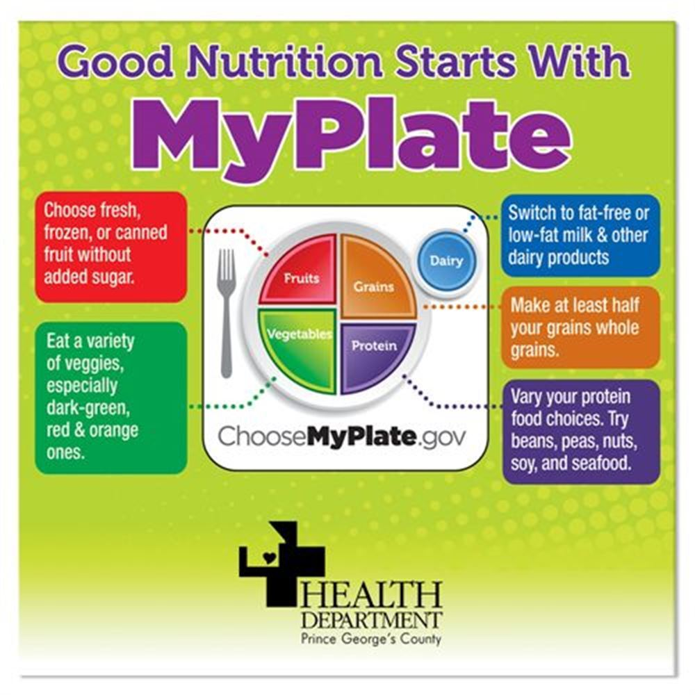MyPlate Icon MyPlate Magnet - Personalization Available