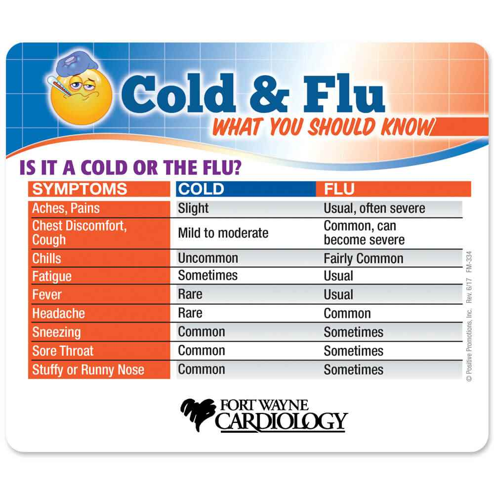 Cold & Flu - What You Should Know Magnet - Personalization Available