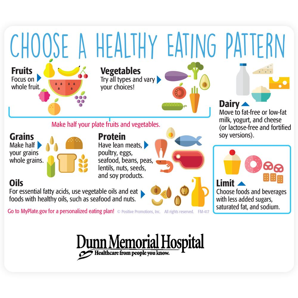 Choose A Healthy Eating Pattern Magnet - Personalization Available