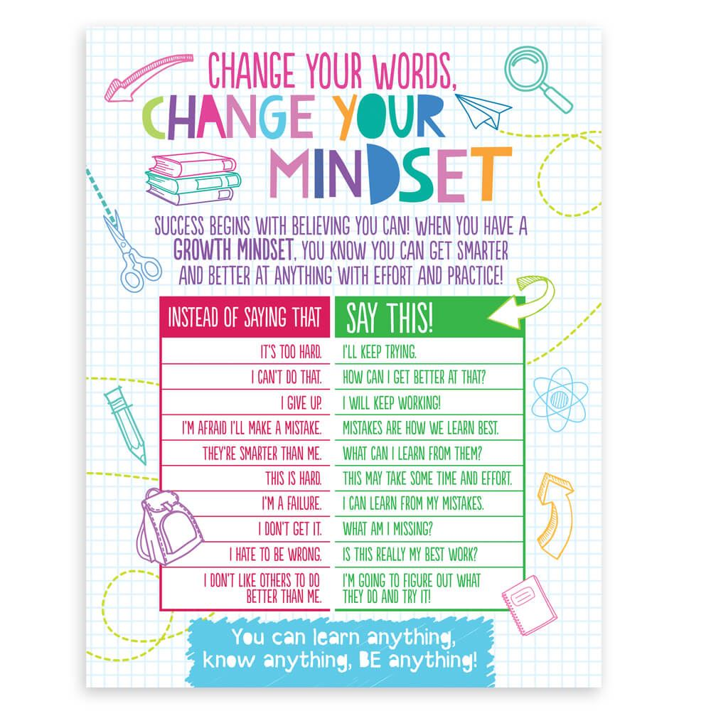 Growth Mindset Posters - Pack of 5
