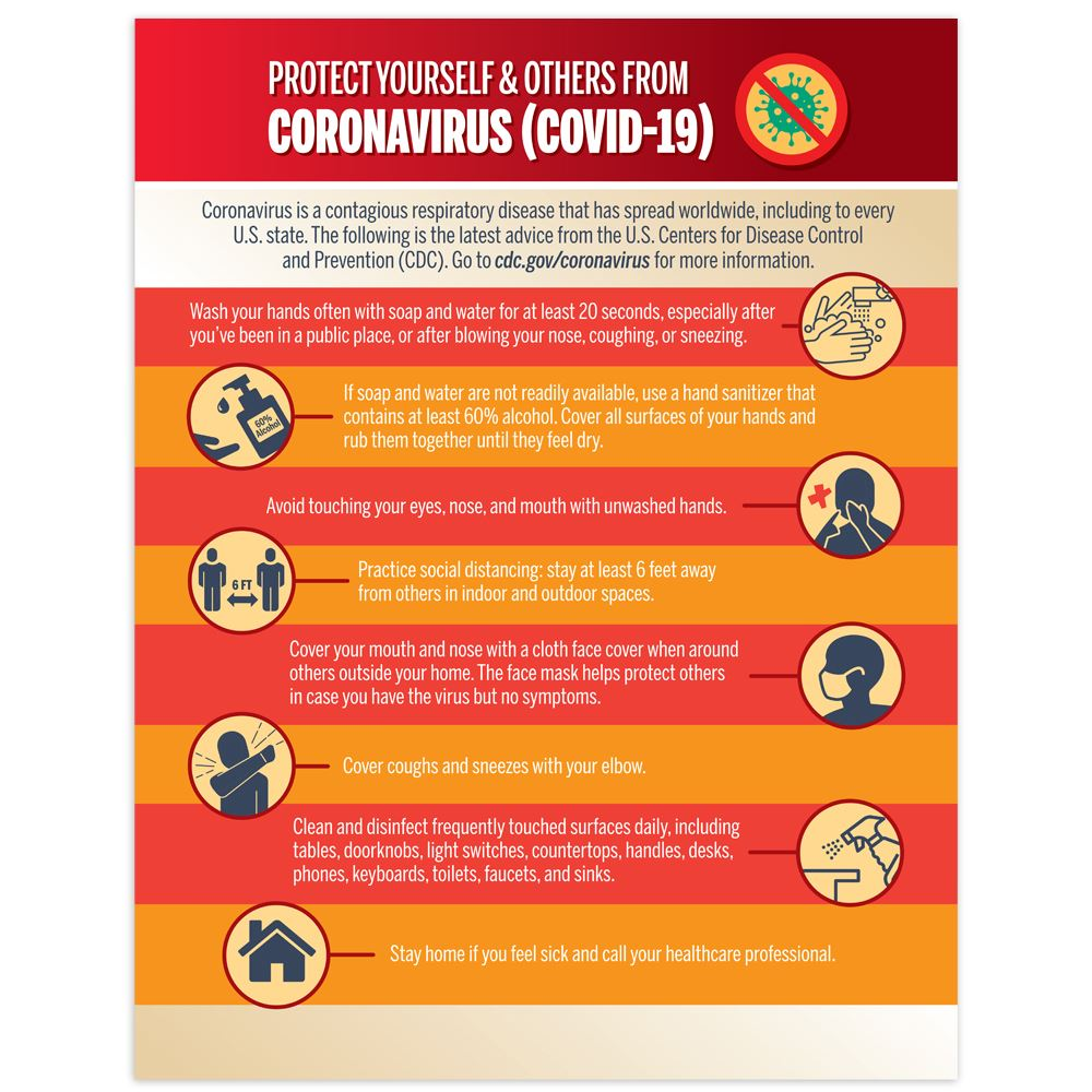 Protect Yourself & Others From Coronavirus (COVID-19) Laminated Poster - Pack of 5