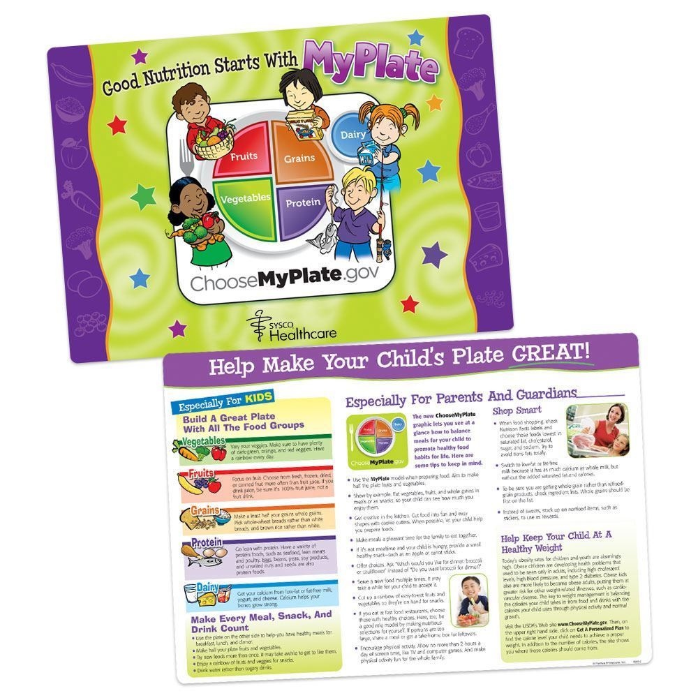 MyPlate Kid's Laminated Placemat - Personalization Available