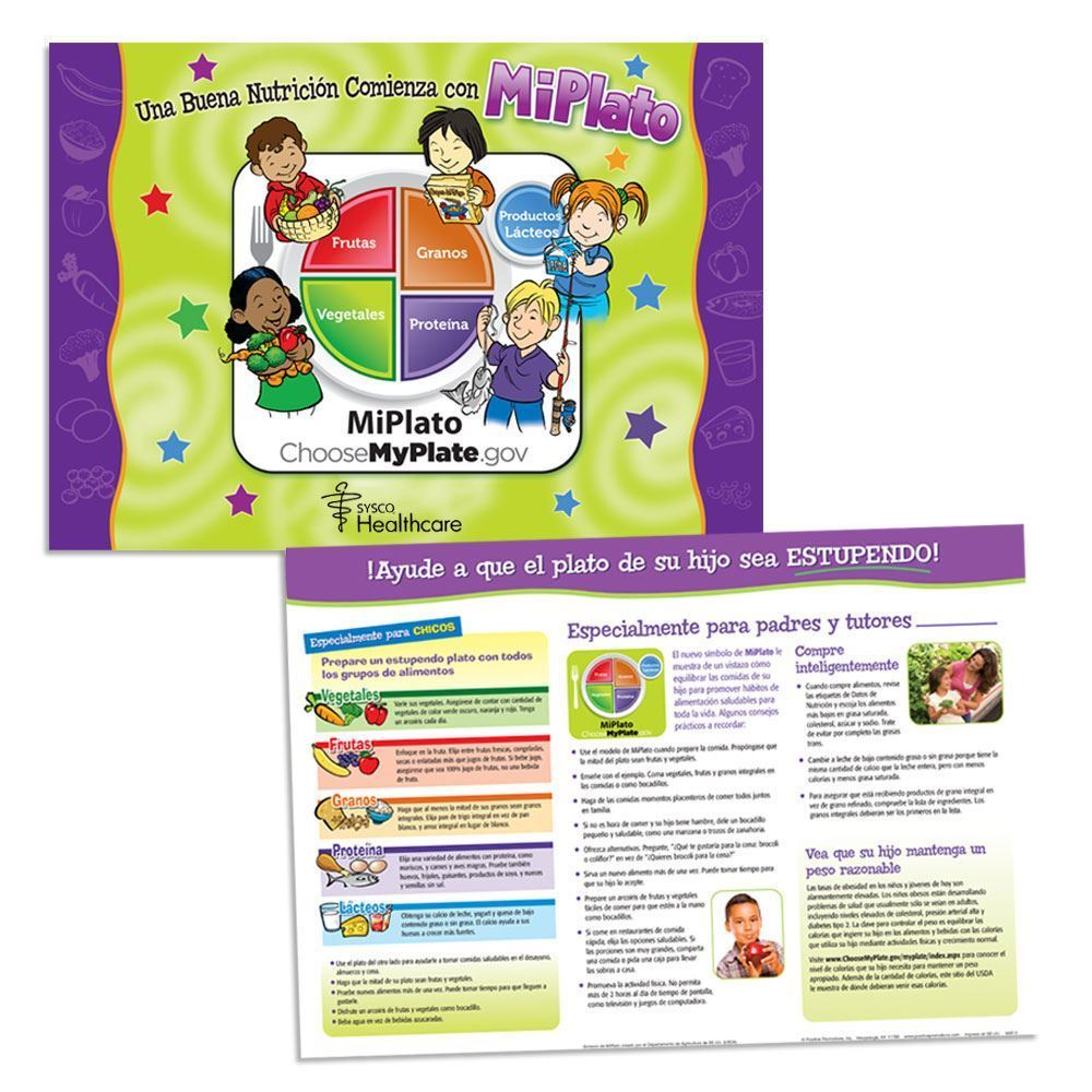 MyPlate Spanish Language Laminated Placemat - Personalization Available