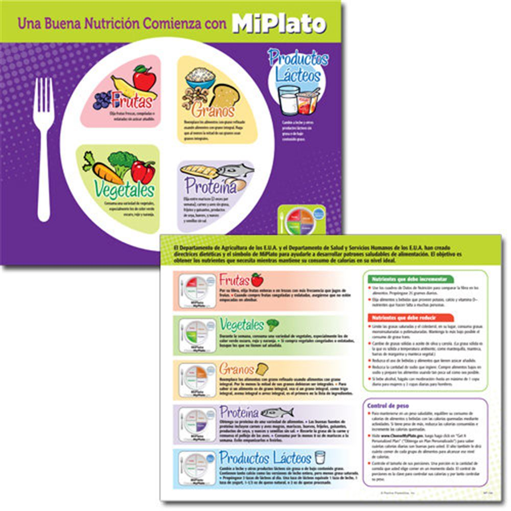 Good Nutrition Starts With MyPlate 2-Sided Tablet (Spanish Version)