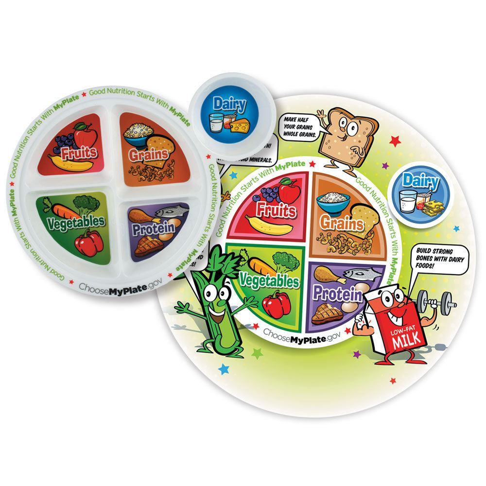 MyPlate Child's Round Laminated Placemat and Child's Portion Plate Combo
