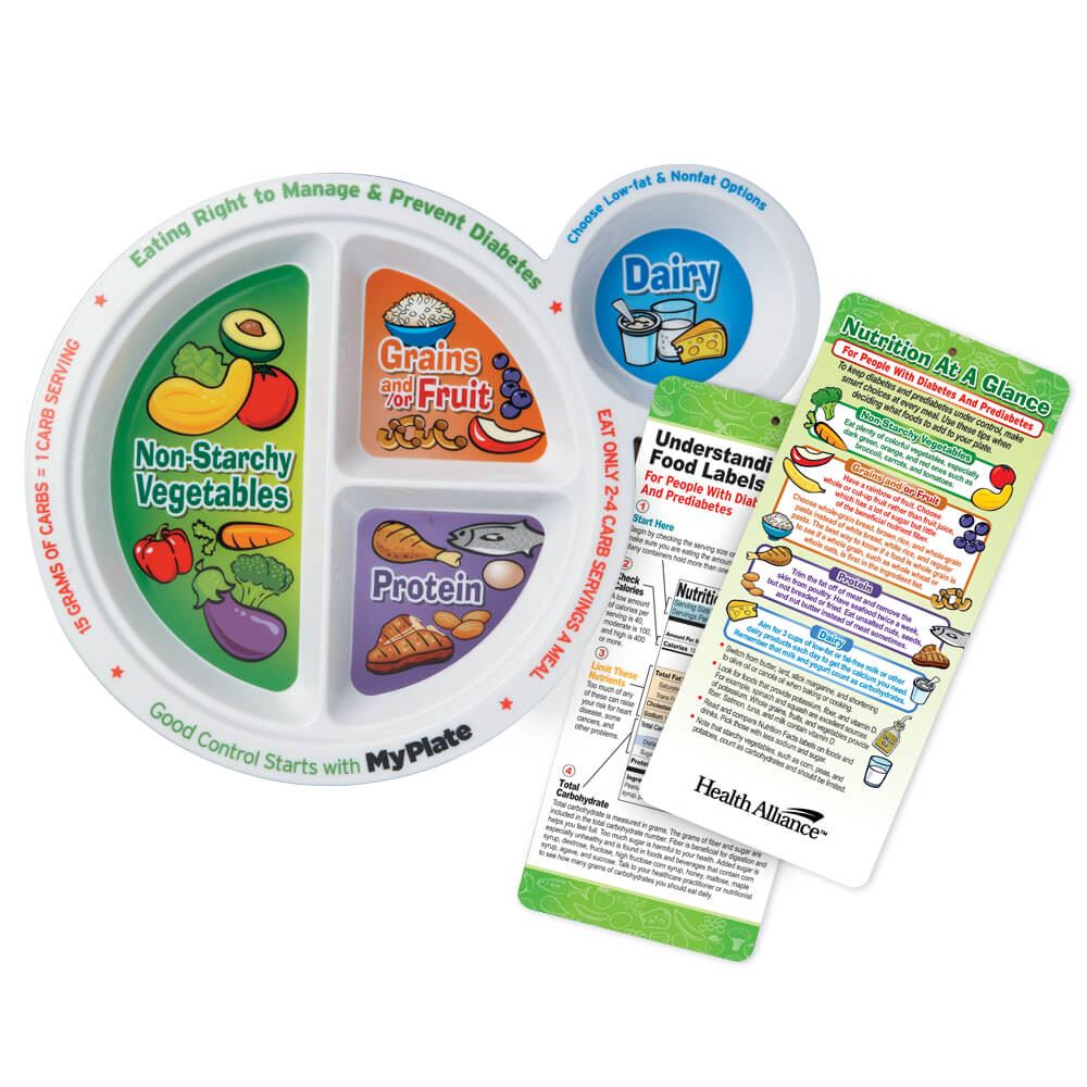 Diabetes Portion Meal Plate With Glancer (English) - Personalization Available