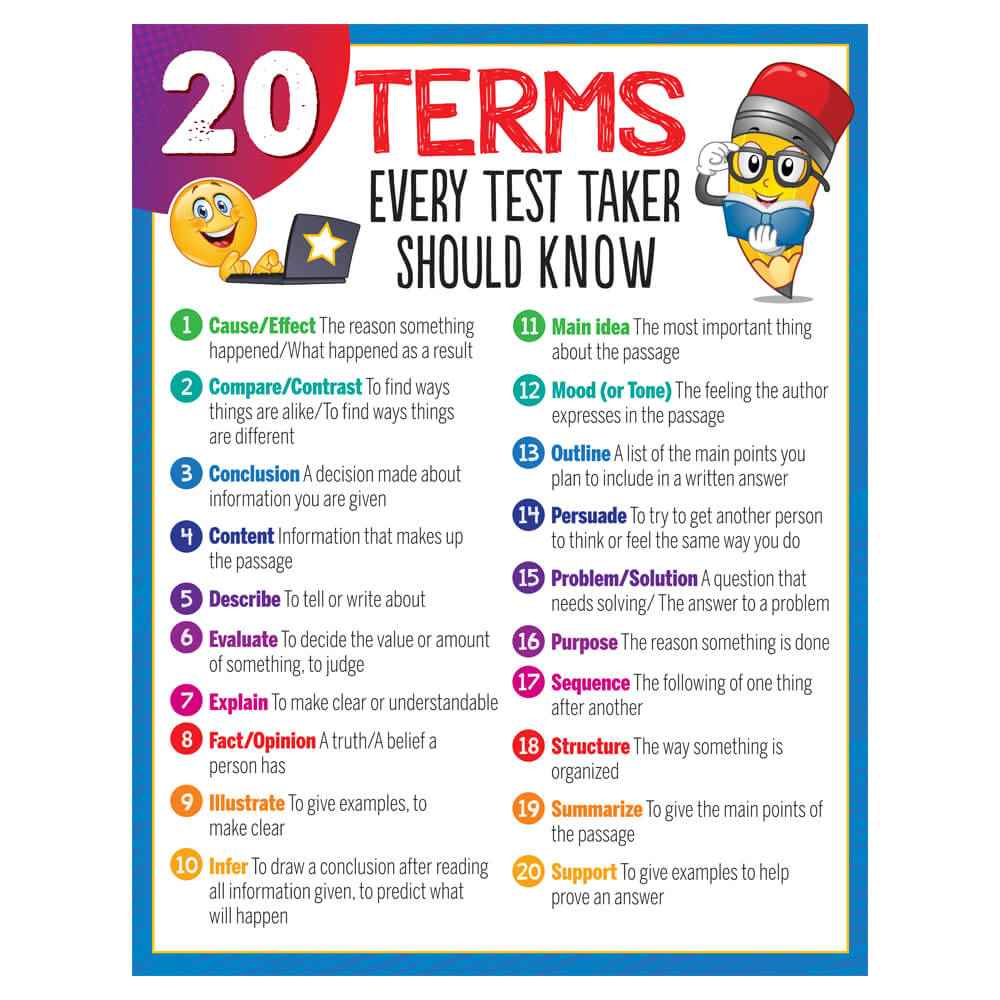 20 Terms Every Test Taker Should Know Laminated Poster