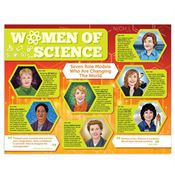 Women Of Science Laminated Poster Pack