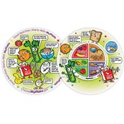 MyPlate Child's Round Laminated Placemat
