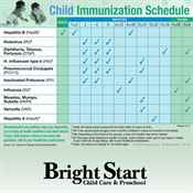 Child Immunization Schedule Magnet - Personalization Available