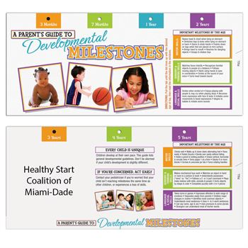 A Parents' Guide To Developmental Milestones Slideguide - Personalization Available