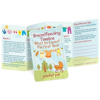 Breastfeeding Timeline: What To Expect The First Year Pocket Pal - Personalization Available