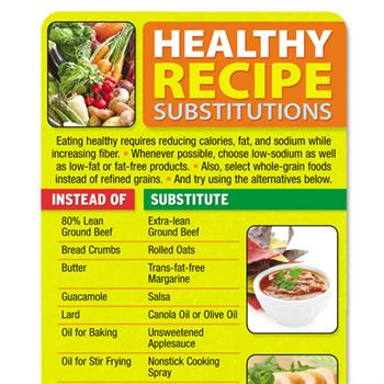 Healthy Recipe Substitutions Magnetic Glancer