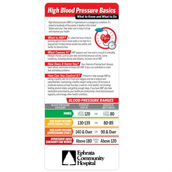 High Blood Pressure Basics: What To Know And What To Do E-Z Stick Glancer - Personalization Available