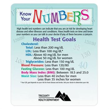 Know Your Numbers Magnet - Personalization Available