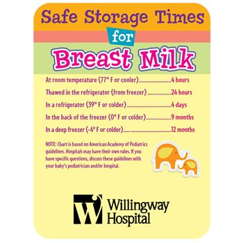 Safe Storage Times For Breast Milk Magnet - Personalization Available