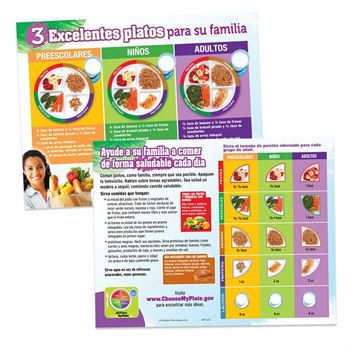 3 Great Plates For Your Family 56-Page Tablet (Spanish)