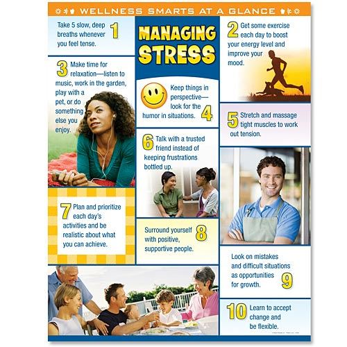 Help military families to manage stress & wellness with stress management tools & guidebooks.