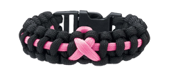 Breast Cancer Awareness tools and incentives