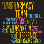 Pharmacy World Cloud Theme from Positive Promotions