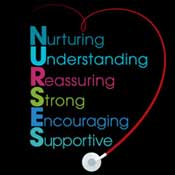 Nurturing Understand Reassuring Strong Encouraging Supportive Theme from Positive Promotions