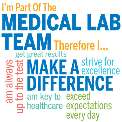Medical Lab Team Word Cloud Theme from Positive Promotions