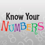Know Your Numbers Theme from Positive Promotions