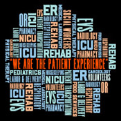 Patient Experience Word Cloud Theme from Positive Promotions