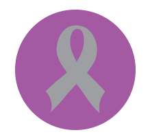 Brain cancer: Gray ribbon