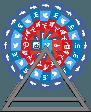 social media fair wheel
