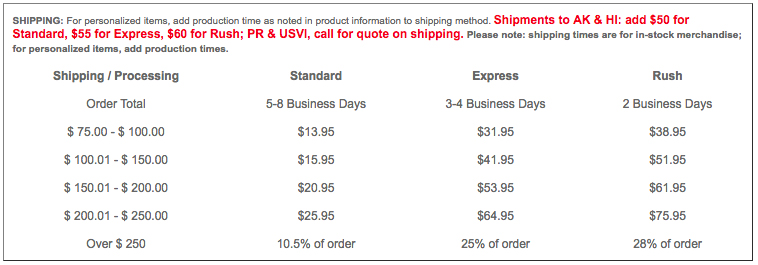 Positive Promotions Shipping Table